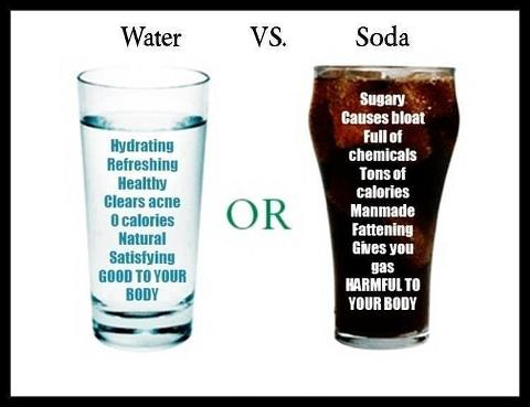 water or soda