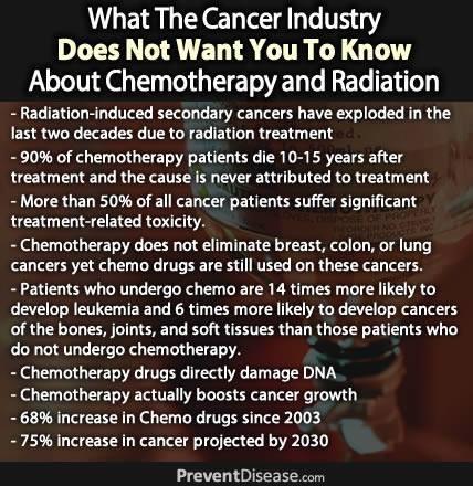 CANCER IND