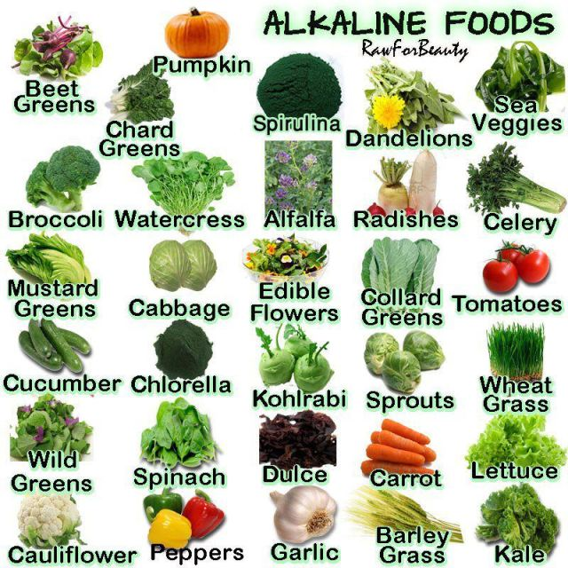a-food-1